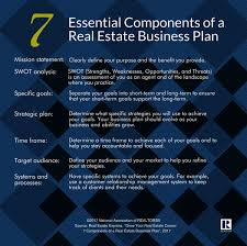 writing a business plan www nar realtor