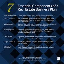 writing a business plan www nar realtor