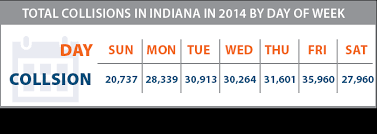 indianapolis car accident lawyer indiana accident attorneys