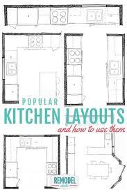kitchen plan ideas impressive 5 most popular kitchen layouts hgtv pertaining to