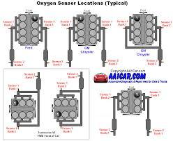 ford ranger oxygen sensor symptoms oxygen sensor locations