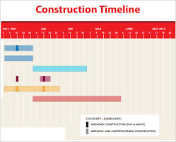 Construction Schedule Template Excel 8 Construction Timeline Templates Free Excel Pdf Format