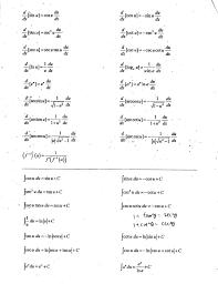 stewart calculus tec homework help help proofreading your essay
