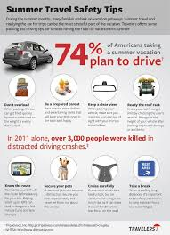 travelers car insurance images Summer travel safety tips from travelers insurance pinned by jpg
