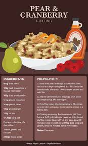 easy turkey stuffing recipes for thanksgiving stuffing recipes by region fix com