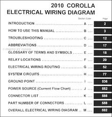 wiring diagram and ecu control box number tearing corolla carlplant