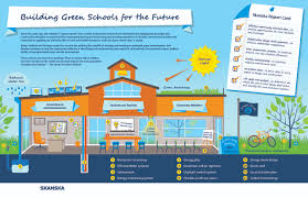 building green schools june 2015 jpg