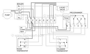 electric golf cart wiring diagram heater wiring diagrams