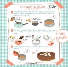recettes cuisine pour enfants l histoire du petit pot de fruits tuto pour déguiser ses bocaux