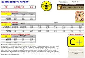 Quality Control Report Sample Queen Disease Clinic North Carolina Cooperative Extension