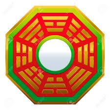 Feng Shui Esszimmer Spiegel Feng Shui Spiegel Amazing Einrichtung Feng Shui Spiegel With Feng