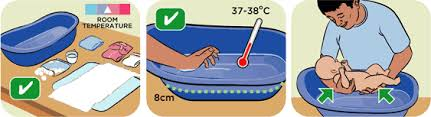 Comfortable Temperature For Newborn Abc Parents Bathing A Newborn In Pictures