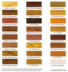 Cheap Laminate Flooring Mississauga Hardwood Floor Staining Mississauga Brabus Hardwood Flooring