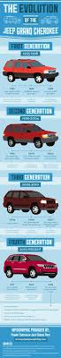 98 jeep sport mpg zj rear bumper w reciever 93 98 jeep zj rock krusher series omc