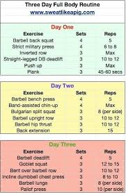 Bench Press Standards By Age Cooper Fitness Standards Bench Press Chart Bench Press Workout