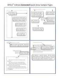 2017 apa title page fillable printable pdf u0026 forms handypdf
