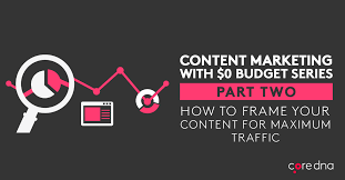 simply market siege social the frugal guide to content marketing part 2 how to frame your