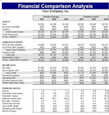 Financial Analysis Excel Template Financial Comparison Analysis