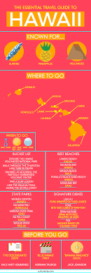 Hawaii travel guides images The essential travel guide to hawaii infographic png