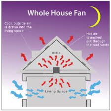 16 inch whole house fan best whole house fan in may 2018 whole house fan reviews