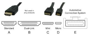 Vga To Hdmi Wiring Diagram Hdmi Wikipedia