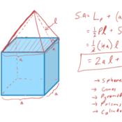 surface area of composite figures tutorials quizzes and help