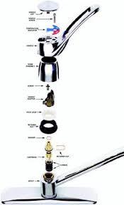 Faucet Drips Moen Faucets Moen Single Handle Kitchen Faucet Repair Moen Faucet