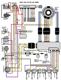 omc wire diagram how to properly wire your marine alternator boat