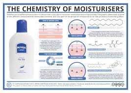 compound interest the chemistry of nail polish u2013 polymers