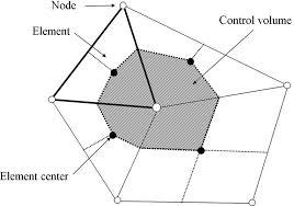 ka24de engine diagram on ka24de download wirning diagrams