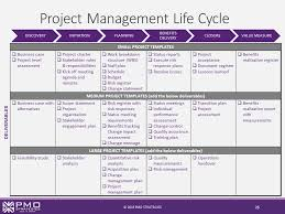 staff management plan template eliolera com