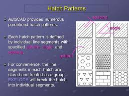 hatch pattern definition engt122 cadi chapter 13 hatching ppt video online download