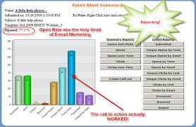 Email Marketing Report Template by Swiftpage Email Marketing