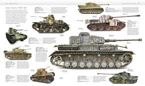 world of tanks nation guide tank the definitive visual history of armored vehicles dk