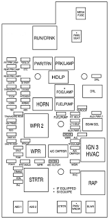 2009 buick enclave fuse box location 2009 wirning diagrams