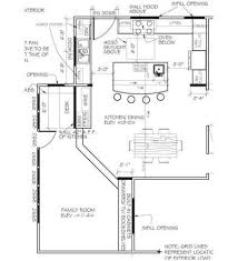 kitchen floor plans with islands kitchen island designs kitchen designs with islands floor plans