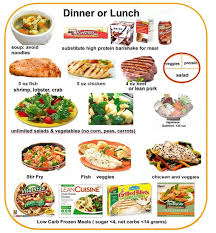 1200 calorie diet plan sample menus results weight loss