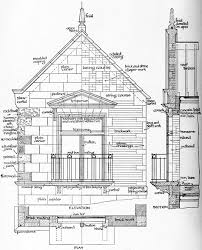 Halliwell Manor Floor Plans by The Project Gutenberg Ebook Of Encyclopædia Britannica Volume