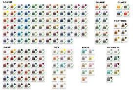 full citadel paint range chart thanks colonialraptor