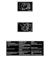 mitsubishi workshop manuals u003e montero sport xls 4wd v6 3 5l sohc
