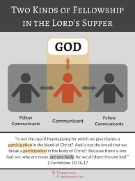 thanksgiving and christianity the lord u0027s supper understandchristianity com