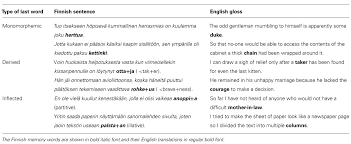 biased sentence example блоги aeterna qip ru