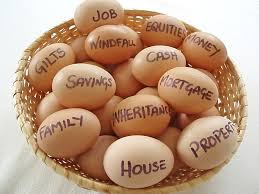 Diversification, Investment Control, Financial Intelligence and Investing the best Asset Kinds