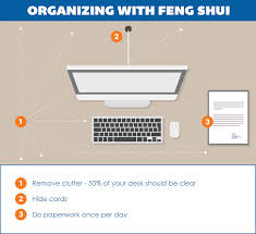 Organizing An Office Desk The Ultimate Guide To Office Feng Shui Getvoip