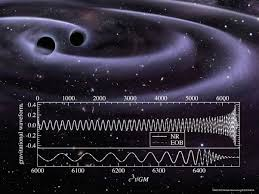 can sound travel through space images If sound can 39 t travel through a vacuum then why is there a sound