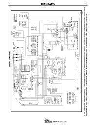 diagrams gx 271 chopper lpg wiring diagram lincoln electric