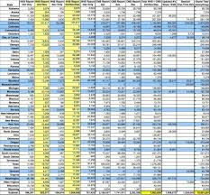 Tr 55 Spreadsheet Sticking My Neck Out Aca Driven Medicaid Chip Enrollments 7 3m