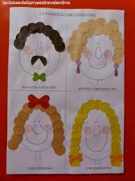33 best rodina images on family crafts drawings and