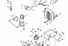 astro boat wiring diagram 28 images car fuse box get free