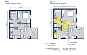 Average One Bedroom Apartment Size What Is The Average Size Of A 2 Bedroom Apartment Nrtradiant Com